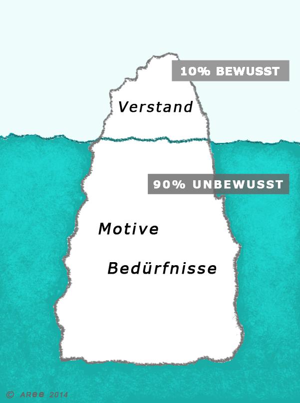 Eisberg2014